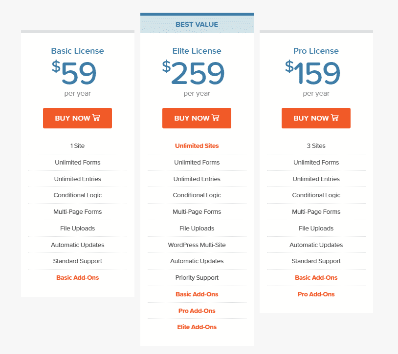 GRAVITYFORMS Pricing