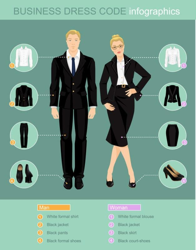 First Business Meeting: Professional dress code