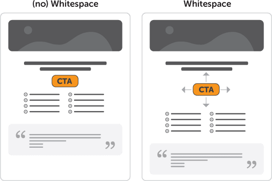here's how to create a white space around the CTA