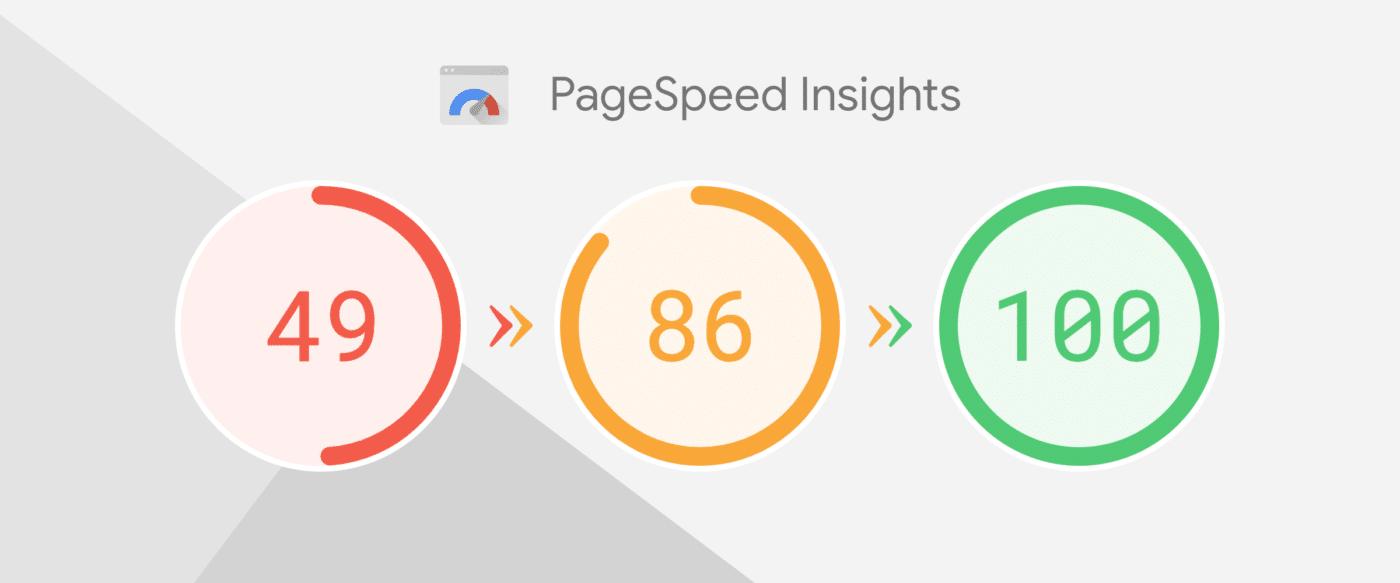 WordPress Website Optimization for Google PageSpeed Insights